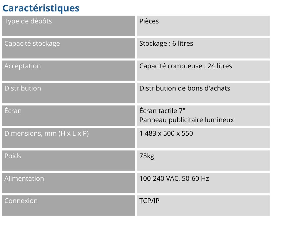 Tableau caractéristiques Convertisseur de monnaie en bons d'achats FCC