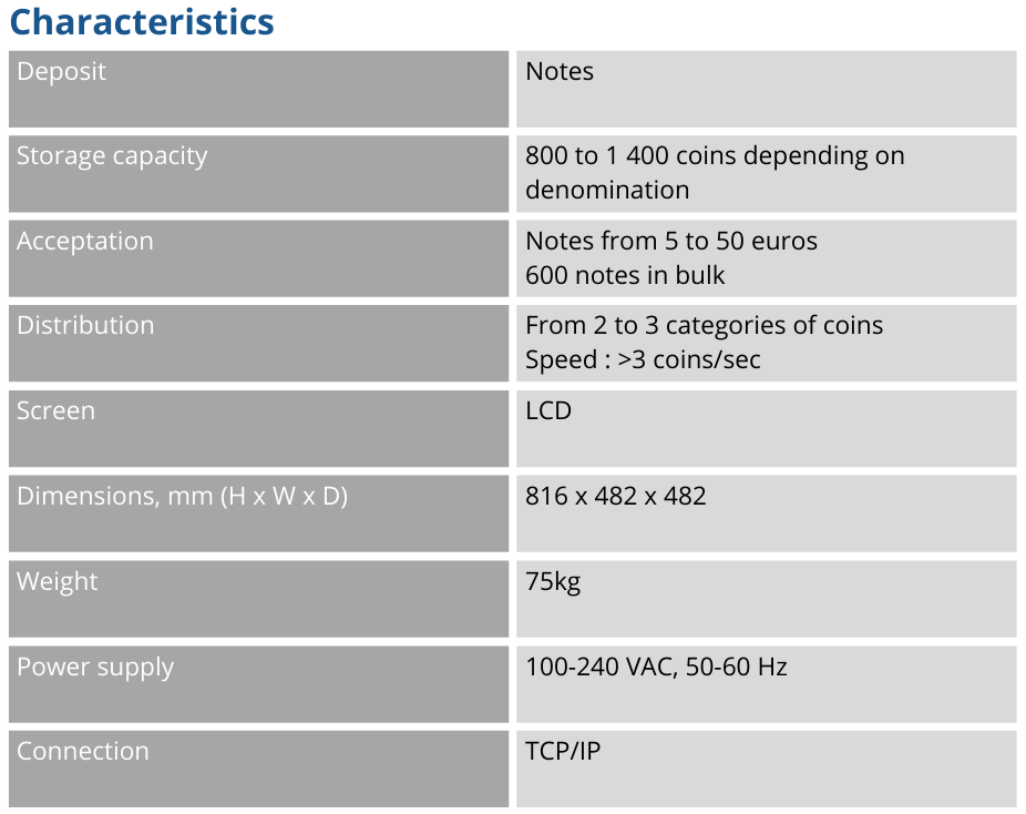 Characteristics EMC ENG